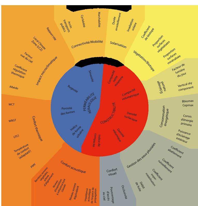 170904-MESH-Diagramme-circulaire_2