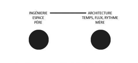 Les entretiens de complexitys : #2 la realisatrice Morena Campani et l'espace-temps de l'architecture